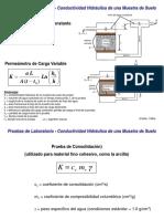 Conductividad Hidraulica Pruebas de laboratorio