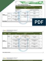 Rubrica Integrada de Evaluacion 16-04