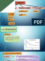 OFERTA Y DEMANDA - exposicion (1).pptx