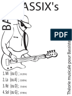 Explained_BASS BASICS Théorie.black PDF
