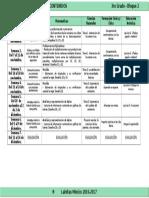 Plan 3er Grado - Bloque 2 Dosificación (2016-2017).doc