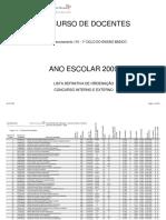 Listas de ordenação Concurso Professores110 - 1º Ciclo Do Ensino Básico - 2009