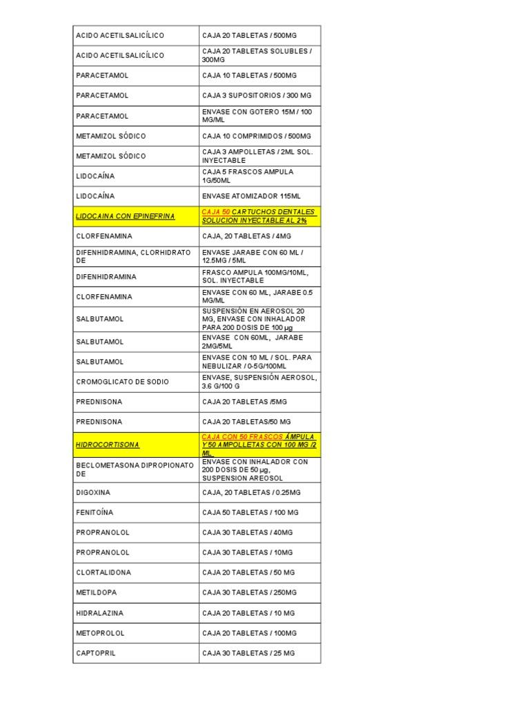 dosis metamizol sodico jarabe 5g/100ml