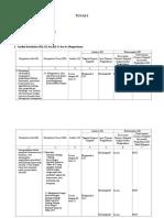 TUGAS Individu 1 Format Analisis (Pengetahuan)