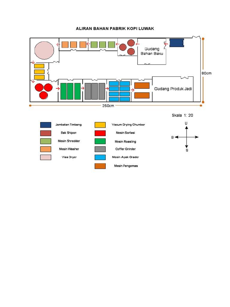 Diagram alir pembuatan kopi ccuart Gallery
