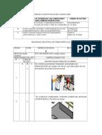 Inspección de Seguridad 123 4
