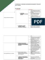 Matriz de Demanda Especifica de Competencias y Capacidades Que Requieren Reforzamiento y Nivelación 2