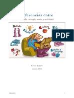 Diferencia Metodo Estrategia Tecnica y Actividad .pdf