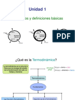 Termodinamica_Diapositivas