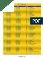 Data Sekolah Aceh Besar