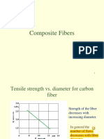 Fibres and Reinforcement