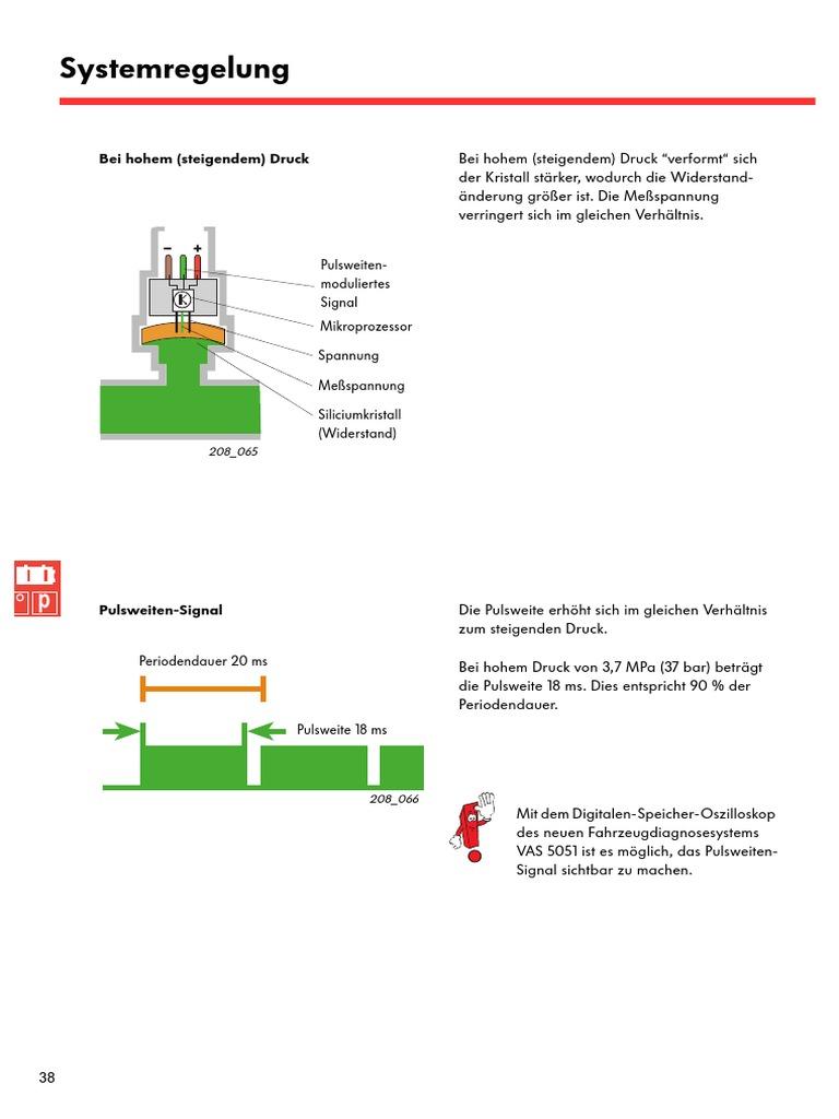 Ssp 208 2 - Klimaanlagen Im Kfz