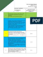 Jadwal Rencana Kerja SMK3 GHEMM 21 Oktober 2016