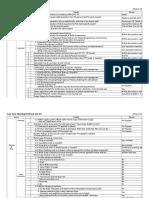 161018_Low Cost Housing PJ Check List v2_PP
