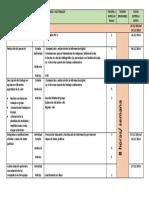 Planificación indicvidual PEC3