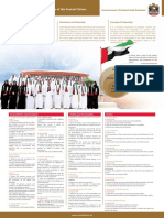 Conduct and Ethics of the Emirati Citizen Document