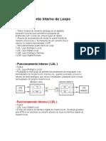 Funcionamento Interno de Loops