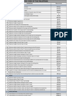 FIRE CODE OF THE PHILIPPINE1.pdf