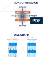 Disc Graph Profile