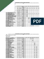 Posta de Salud Huayanay Cronograma
