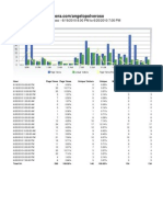 Opera Peace Place blog stats 2009-2010