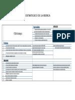 FODA_ESTRATEGICO_DE_LA_IBERICA (1).docx
