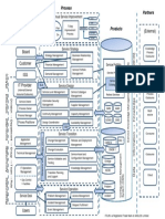ITIL PP Overview 0712a (3)