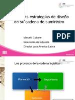 Optimizacion Cadena de Suministros