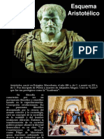 Esquema aristotélico