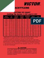 doclib_8051_DocLib_4680_Victor Acetylene Cutting Tip Chart (0056-0411 Rev B)_Jul2011.pdf