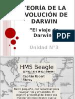 Viaje de Darwin y TSM