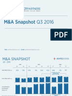 AP Q3 2016 M&A Snapshot