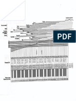 Relación frecuancias-instrumentos musicales