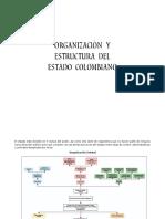 Cuadros Organización Estatal