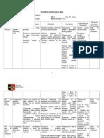 Planificación Anual Prekinder 2016