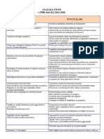 Master civil SWOT 2014-2020.pdf