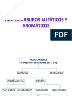 7. Alcanos y Alquenos 1