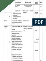 Proiect didactic de scurtă durată tabel_1.docx
