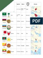 Anexo_División Política de Asia - Wikipedia, La Enciclopedia Libre
