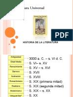 Historia de La Etapa de La Literatura