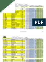 Lista de Precios Público Dragón 1601.pdf