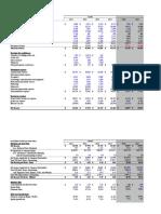 JPM Proforma & Valuation Work - 2.20.16
