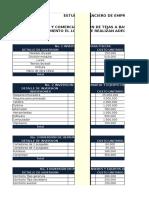 Estudio Financiero FINAL (Momento Dos) (2)