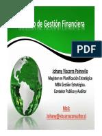 Gestion Financiera I y II Sesión - II Semestre 2016