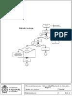 Diagrama de flujo bubble sort