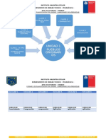 Formato de Planificación Por Unidad y Habilidades de Aprendizaje (14)