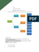 diagrama del arbol expos.docx