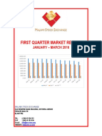 1st Quarter Market Performance Report- 2016