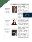 253920157 Las Secretarias y Sus Funciones (Reparado)