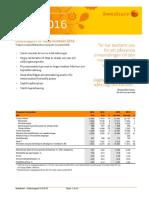 Delårsrapport Kv3 2016